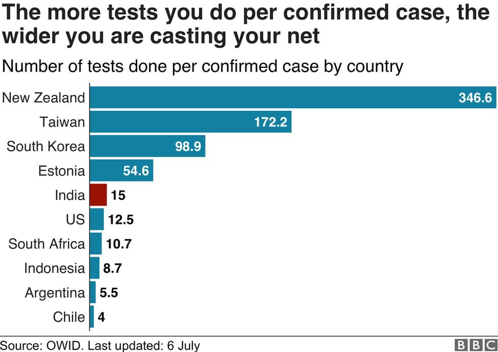 Coronavirus,india,covid-19,world news