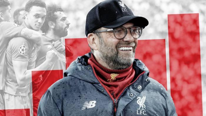 Jurgen Klopp xác nhận dẫn dắt Liverpool 4 năm nữa