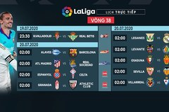 Lịch thi đấu vòng 38 La Liga: Ngày hạ màn