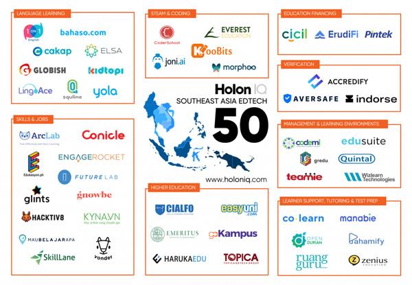 Vì sao One On One English lọt TOP 50 Công ty Công nghệ Giáo dục Đông Nam Á