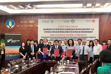 Vietnam, New Zealand  facilitate border clearance of agro-forestry-aquatic products via e-Cert