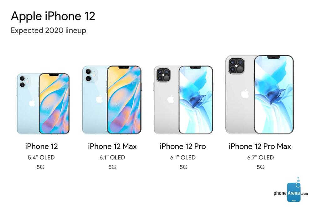 Giá iPhone 12 sẽ là 'chìa khóa' cho doanh số của Apple năm nay