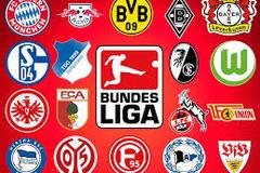 Bảng xếp hạng bóng đá Bundesliga 2020-2021