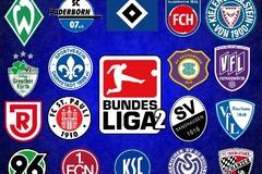 Lịch thi đấu bóng đá Bundesliga 2020-2021
