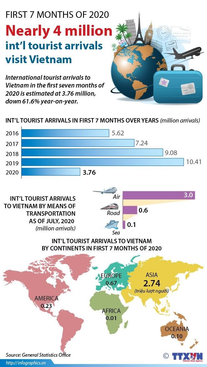 VIETNAM'S BUSINESS NEWS HEADLINES AUGUST 6