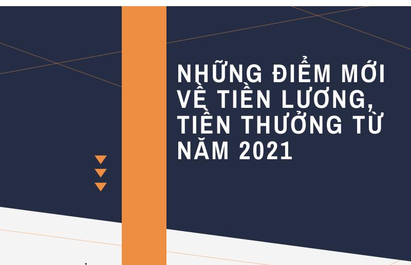 Những thay đổi về tiền lương, thưởng từ năm 2021 - xs chủ nhật