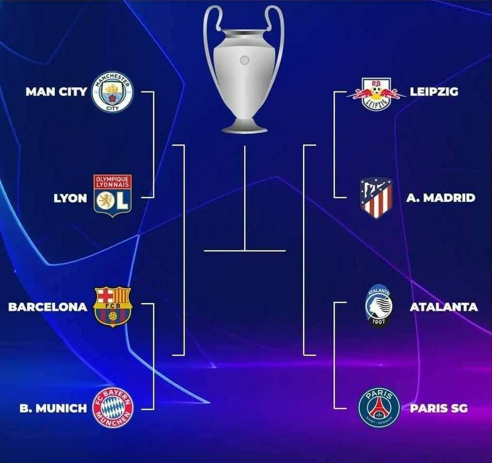 Lịch thi đấu vòng tứ kết Champions League