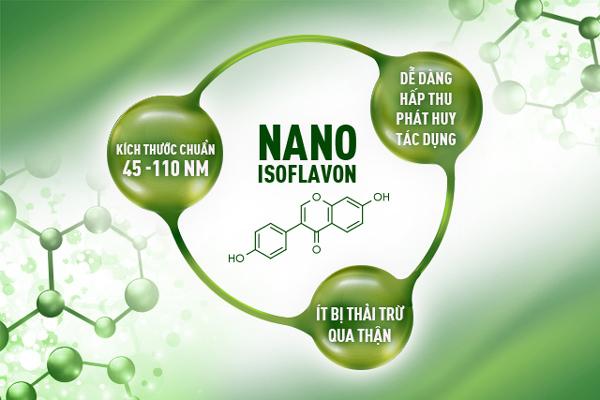 Tại sao Nano Isoflavon được xem là bí quyết giúp chị em giữ gìn vẻ son sắc?