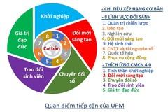 Bảng xếp hạng đại học 'made in Vietnam': Cần có 1 pháp nhân độc lập?