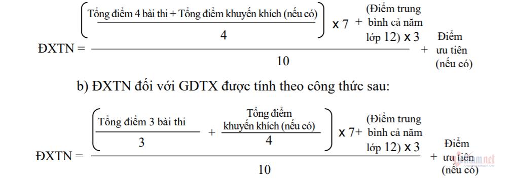 Bộ GD-ĐT công bố điểm thi tốt nghiệp THPT năm 2020