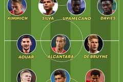Đội hình tiêu biểu Cúp C1: Bayern áp đảo, Messi và Ronaldo bẽ bàng