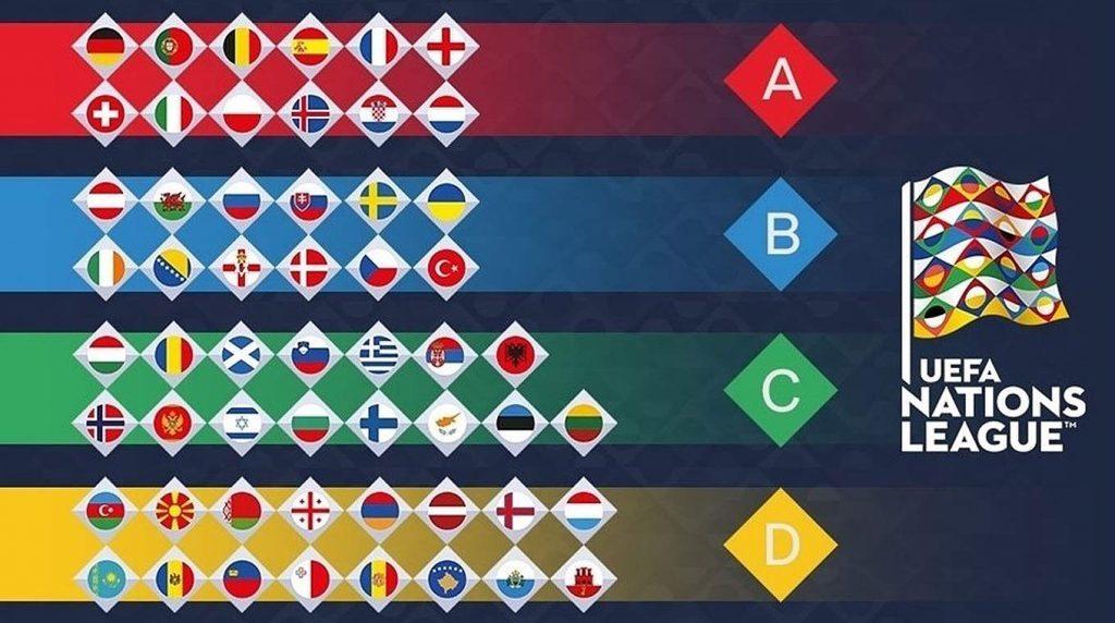 Bảng Xếp Hạng Uefa Nations League 2020 2021