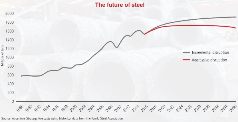 Tough spot for steel ventures as pandemic cuts off progress