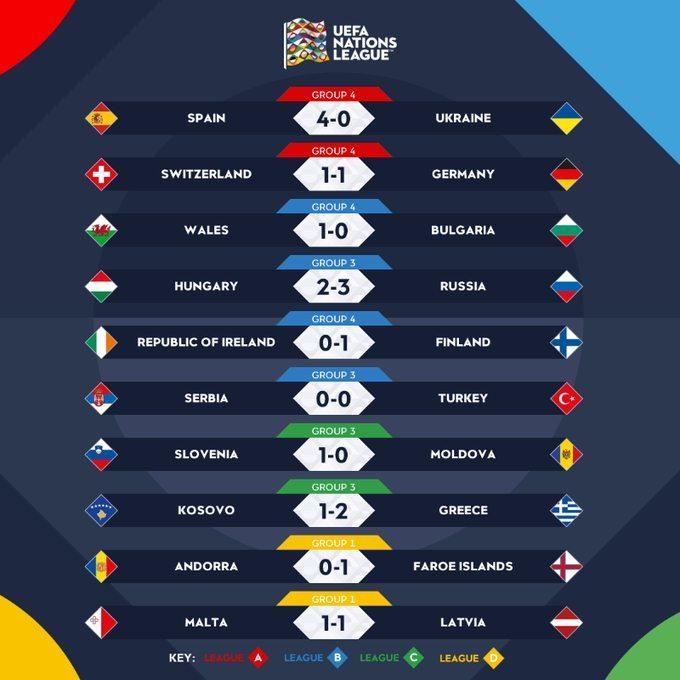 Đức đánh rơi chiến thắng trước Thụy Sỹ