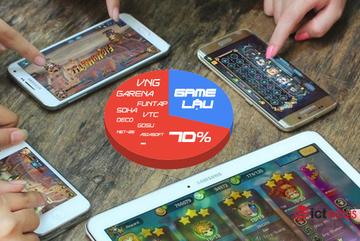 Quản game xuyên biên giới: Cần chặn dải IP máy chủ game lậu