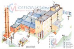 Cát Vạn Lợi sản xuất hóa chất giảm điện trở cho hệ thống chống sét tiếp địa