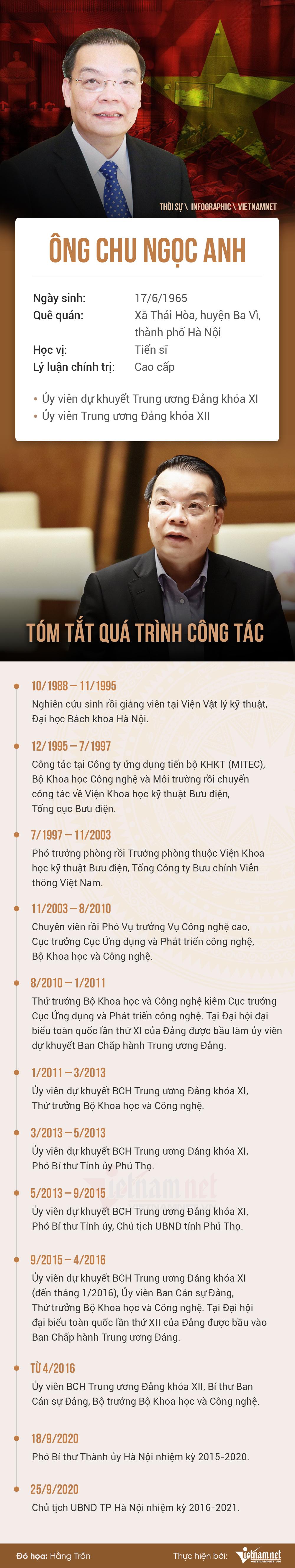 Ông Chu Ngọc Anh làm Chủ tịch UBND Thành phố Hà Nội