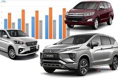 Các mẫu MPV hiện nay tiêu tốn nhiên liệu ra sao?