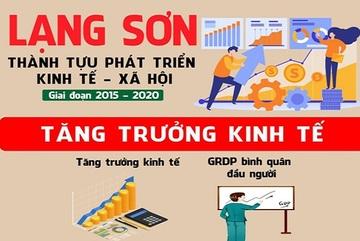 Lạng Sơn đạt nhiều thành tựu quan trọng giai đoạn 2015 - 2020