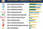 Top 10 Công ty Bao bì uy tín năm 2020