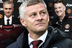 Solskjaer đổ lỗi Mourinho, Van Gaal khiến MU mua sắm khổ sở
