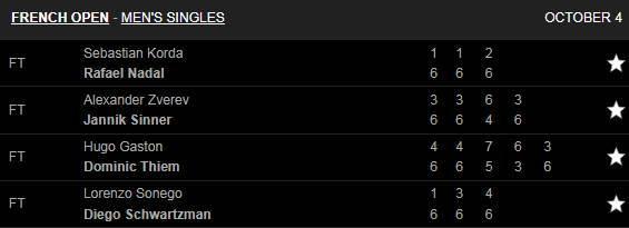 Nối gót Nadal, Dominic Thiem vào tứ kết sau 5 set kịch chiến