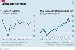 3 yếu tố khiến giá BĐS toàn cầu tiếp tục tăng bất chấp đại dịch