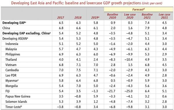 Sound direction for Vietnam's chances of economic revival