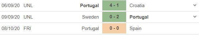 Nhận định Pháp vs Bồ Đào Nha: Trên đỉnh thế giới