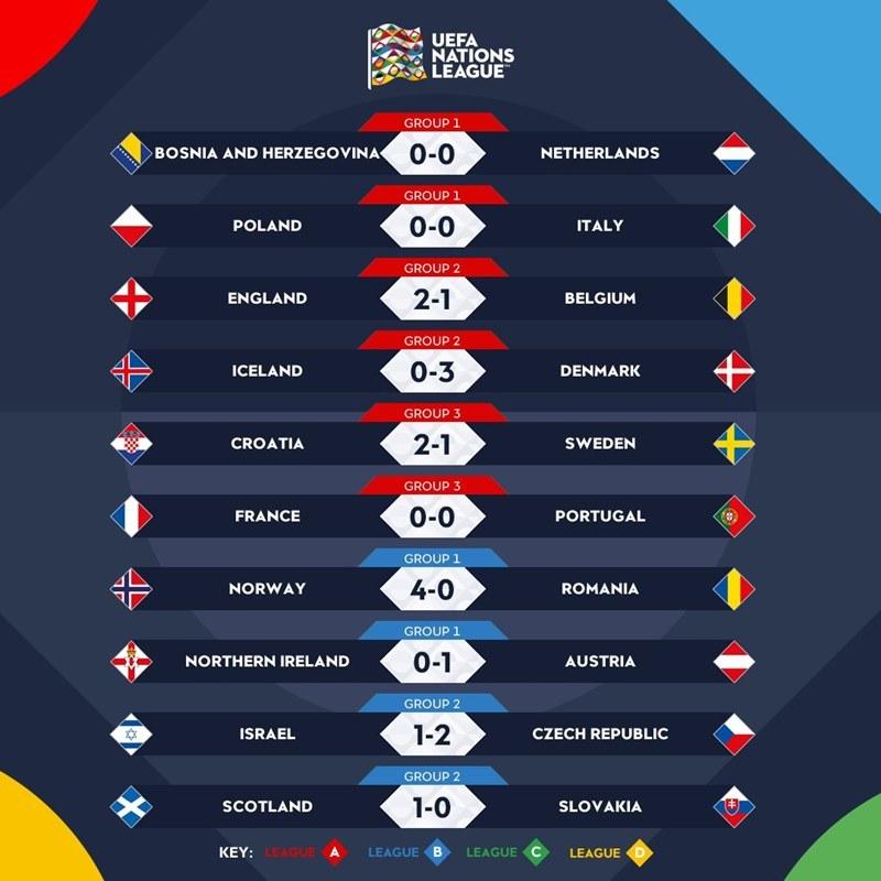 Haaland lập hat-trick siêu đẳng giúp Na Uy hủy diệt Romania