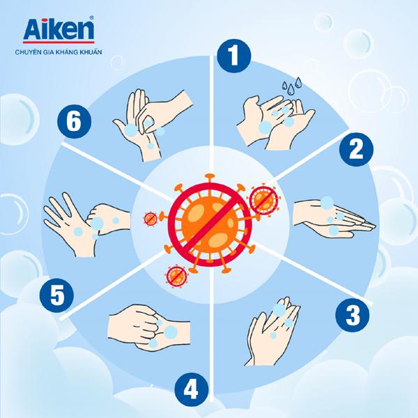 4 điều ít biết về rửa tay bằng xà phòng