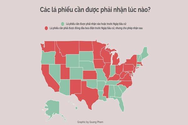 Tiến trình bầu cử qua thư của Mỹ diễn ra như thế nào?