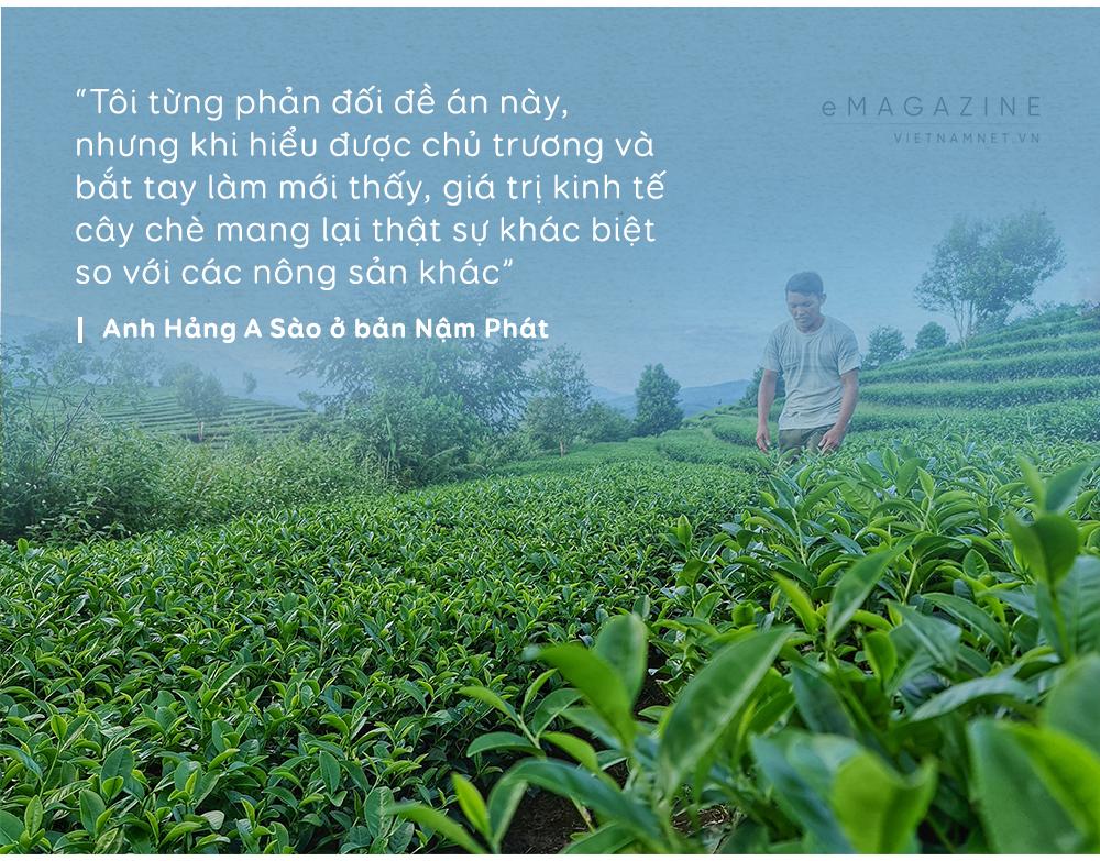 Lai Châu,nông nghiệp