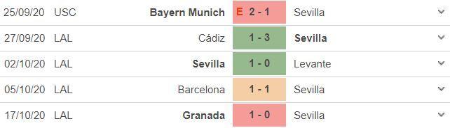 Nhận định Sevilla vs Chelsea: Lấy công bù thủ