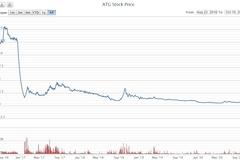 Tình cảnh bi đát của công ty có giá cổ phiếu chưa đến 1.000 đồng