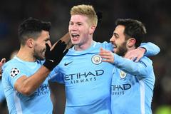 Lịch thi đấu của Man City tại Cup C1 2020-2021