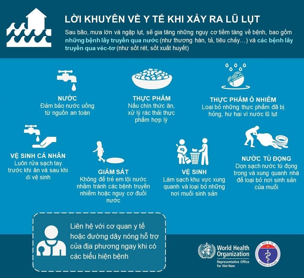 Cần làm gì để phòng các dịch bệnh mùa mưa lũ?