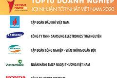 Top 500 doanh nghiệp lợi nhuận tốt nhất Việt Nam năm 2020