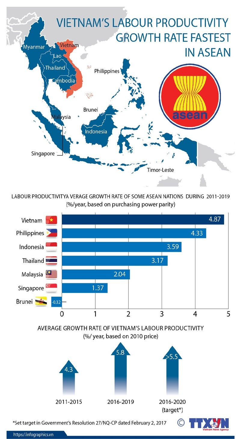 vietnam economy,Vietnam business news,business news