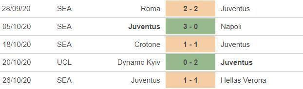 Nhận định Juventus vs Barca: 3 điểm cho chủ nhà