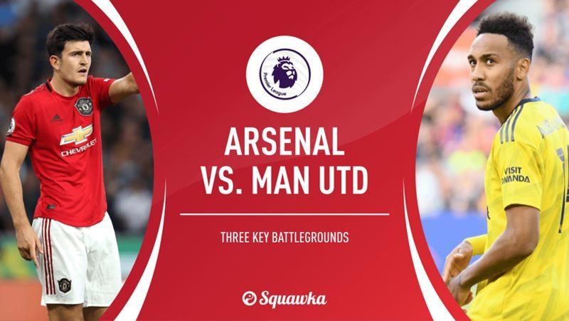 Xem trực tiếp MU vs Arsenal ở kênh nào?