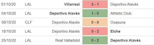 Nhận định Alaves vs Barca: Tiếp đà chiến thắng
