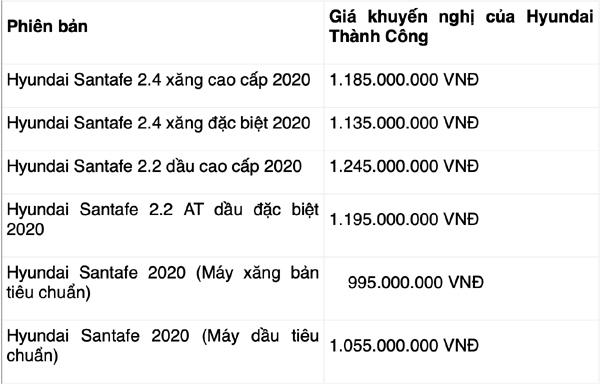 Mua Hyundai Santa Fe giá tốt ở Hyundai Vĩnh Yên