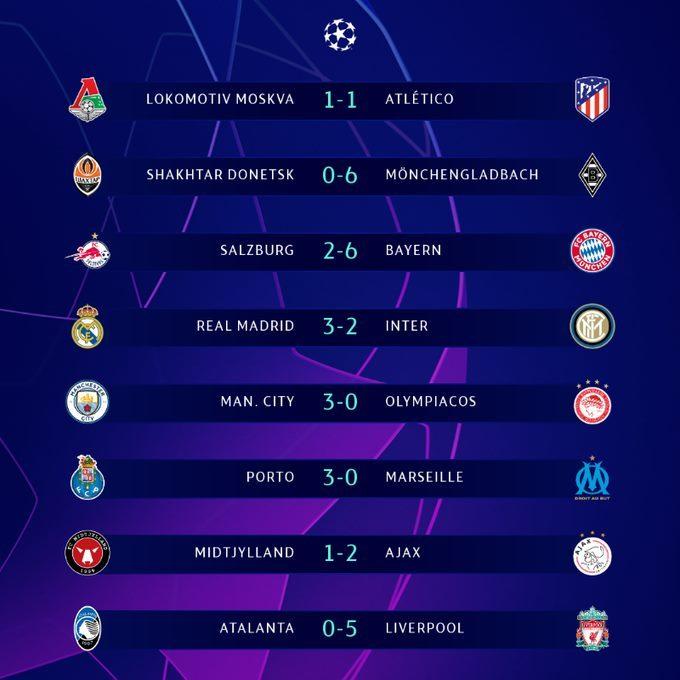 Real Madrid,Inter Milan,Cup C1