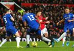 Trực tiếp Everton vs MU: Chiến thắng là lẽ sống