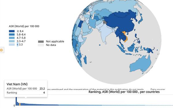 Vì sao ung thư gan tại Việt Nam xếp thứ 4 thế giới?