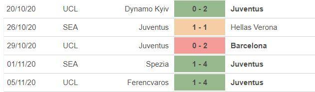 Nhận định Lazio vs Juventus: Cạm bẫy khó lường