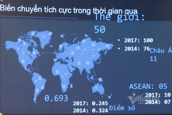 Điểm nóng an ninh mạng Việt Nam: Tin giả, lừa đảo, đa cấp biến tướng