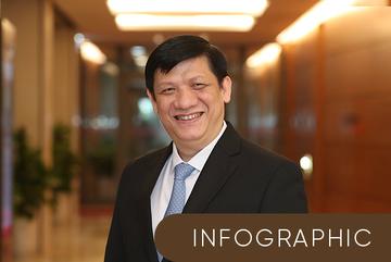 Ông Nguyễn Thanh Long được phê chuẩn làm Bộ trưởng Bộ Y tế