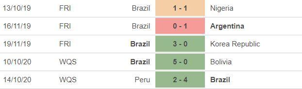 Nhận định Brazil vs Venezuela: Chiến thắng cho chủ nhà
